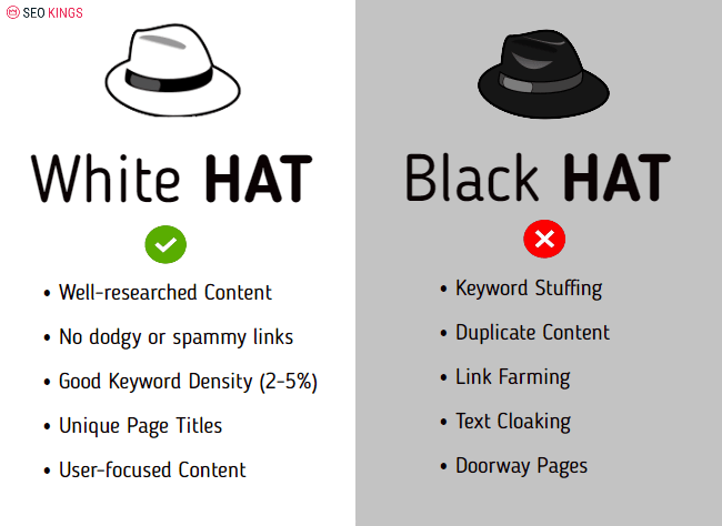 An infographic comparing black hat SEO to white hat SEO.