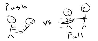 A cartoon of stick figures representing push vs pull marketing.