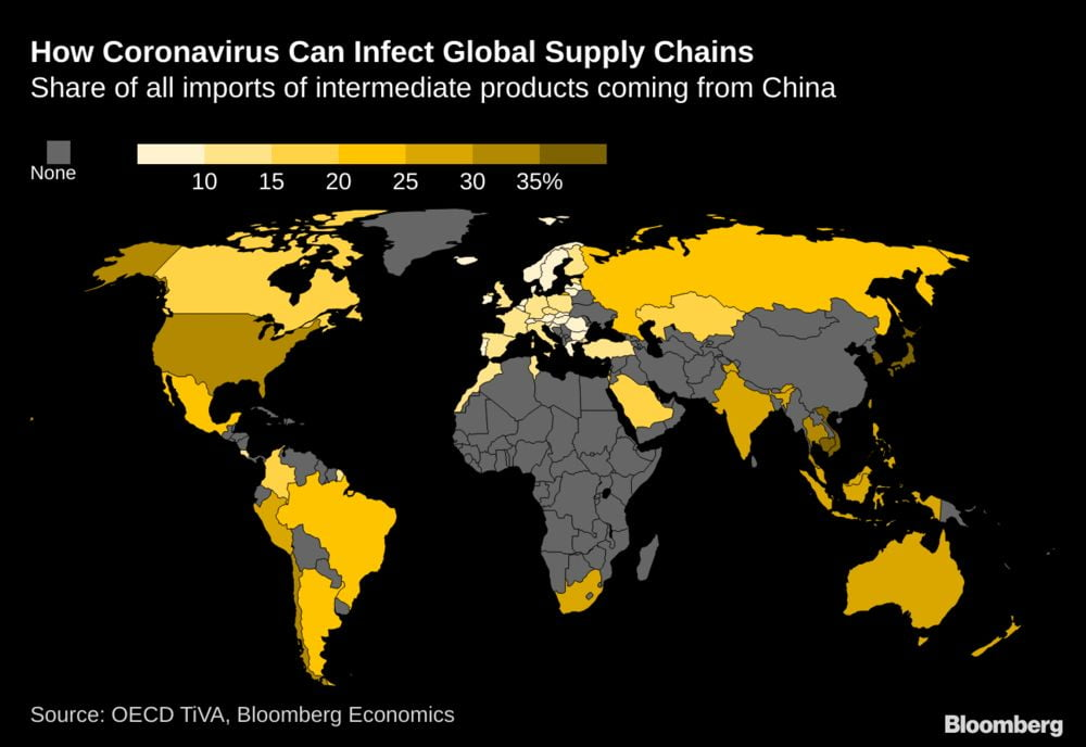 An infograph of how supply chains will be affected by Coronavirus.