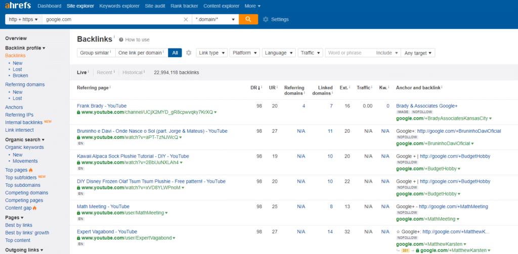 A screenshot of the backlinks google.com has in the Ahrefs 'site explorer' tool.