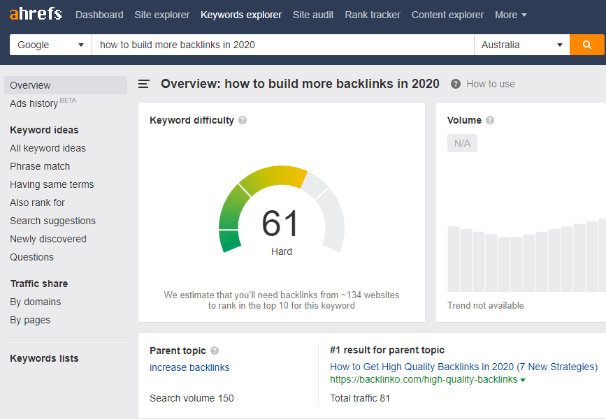 A screenshot of the keyword difficulty metric of 'how to build more backlinks in 2020' via Ahrefs keywords explorer tool.