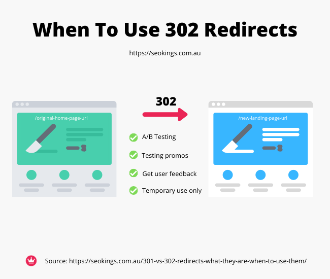 An infographic that describes when you should use 302 redirects and the benefits of doing so.