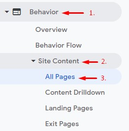 """A photo that has red arrows pointing to """"Behaviour"""", then """"site content"""", then """"all pages""""."""