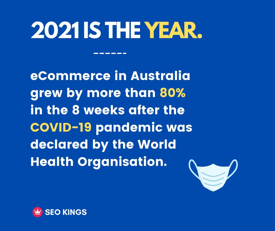 An infographic on how eCommerce grew in Australia during the COVID-19 pandemic.