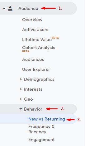 """A photo with red arrows pointing to """"audience"""", then """"behavior"""", then """"new vs returning"""" in Google Analytics."""