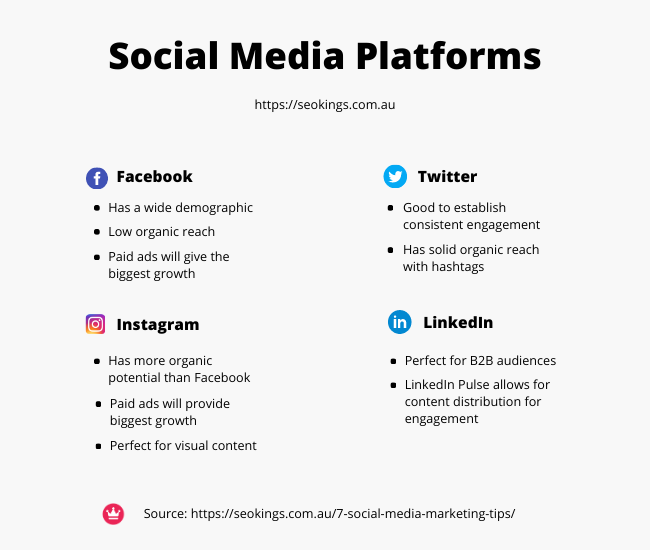 An infographic of each social media platform's strengths and other notable features.