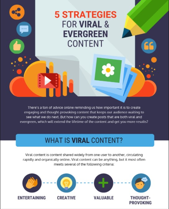 An infographic example of evergreen content.